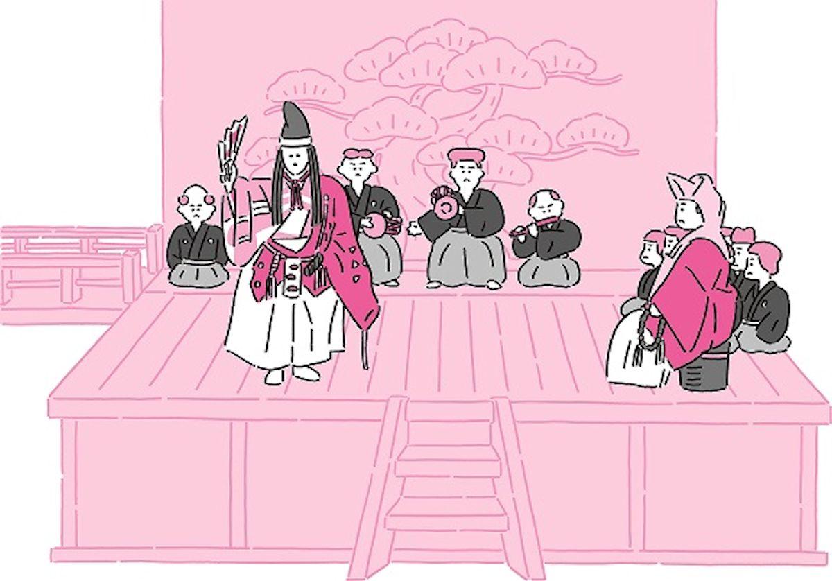 京都で体験!能楽の世界はいかがでしょう?