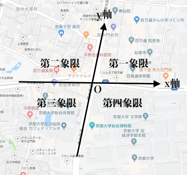 京都大学 百万遍