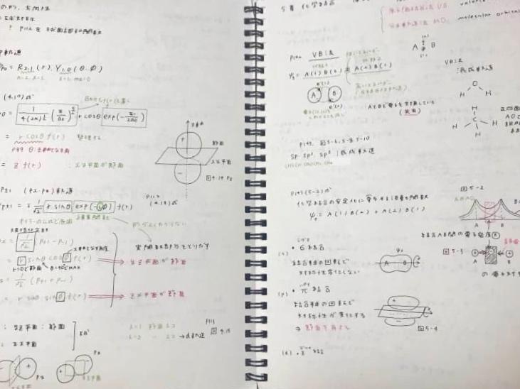 仕方 の テスト 勉強